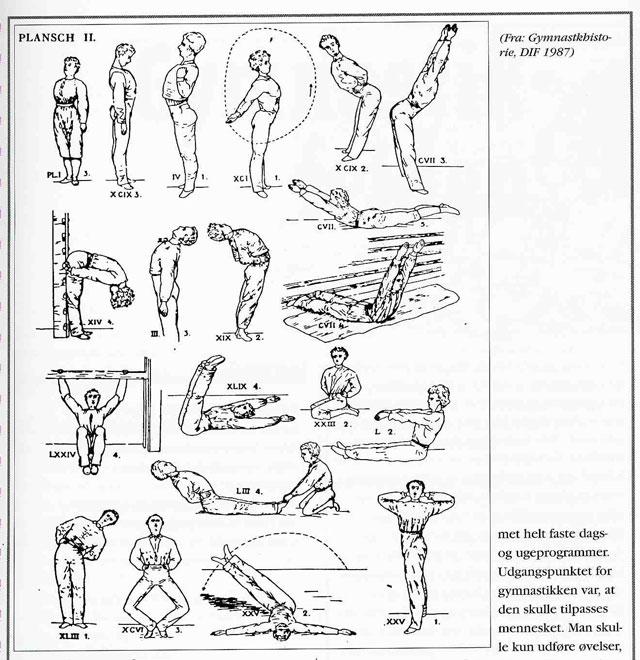 svensk gymnastik